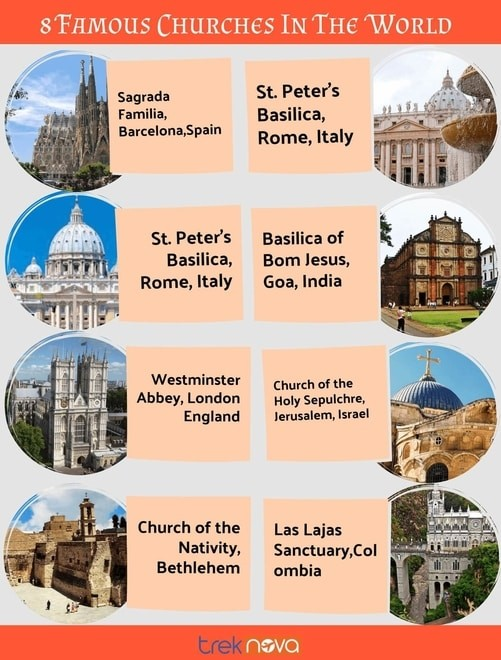 most famous churches in the world; most famous church infographics