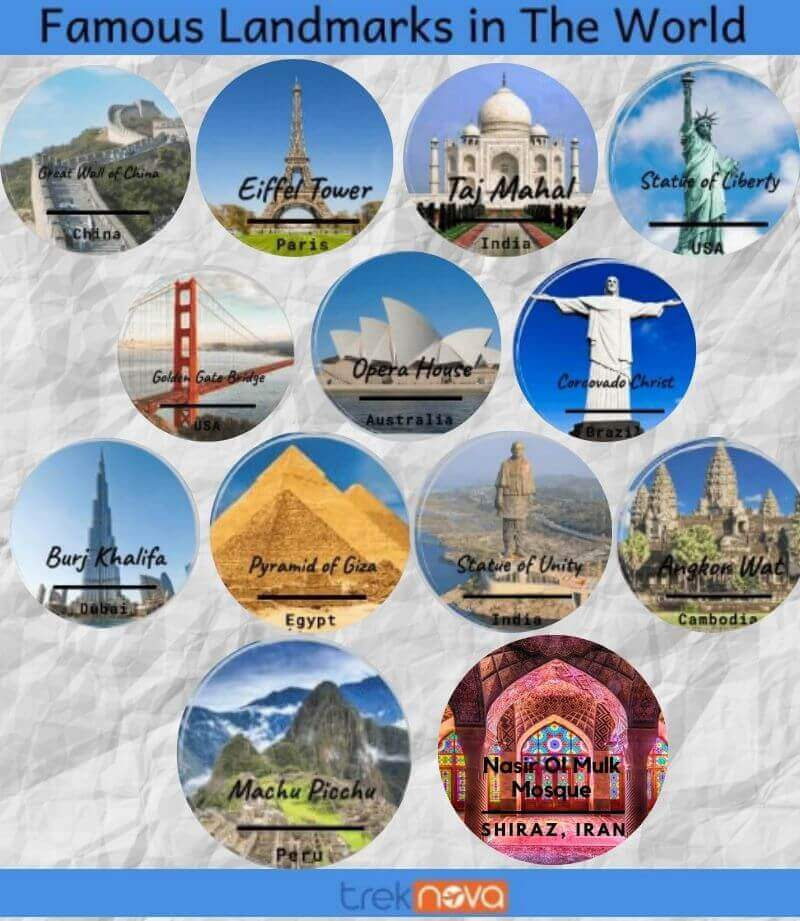 Famous landmark in the world
