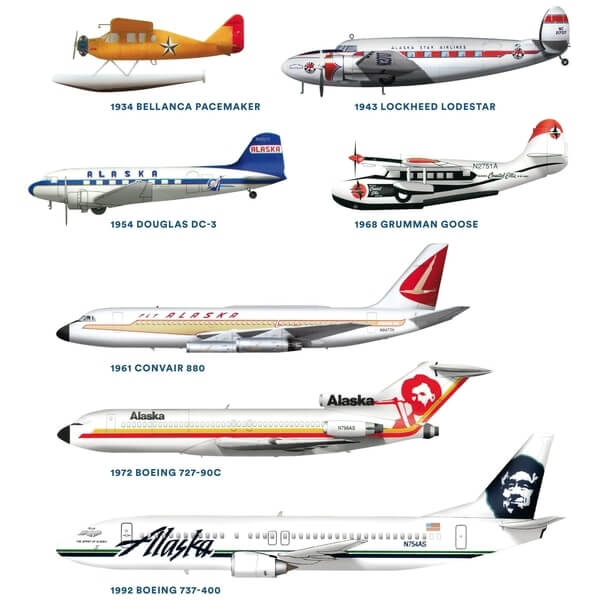 History of Alaska airlines