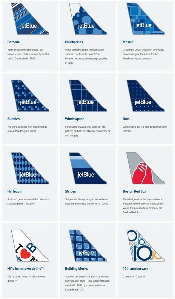 History of JetBlue airlines