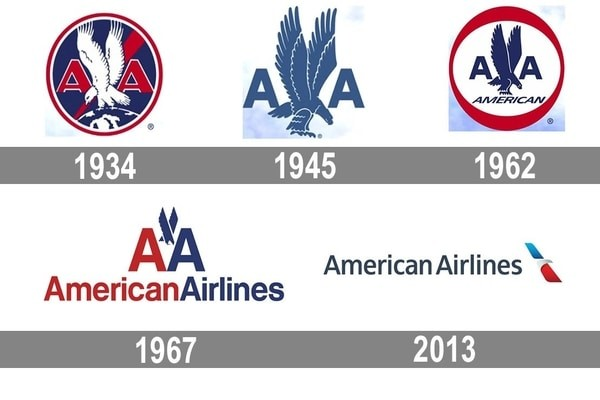 Logo history of American Airlines