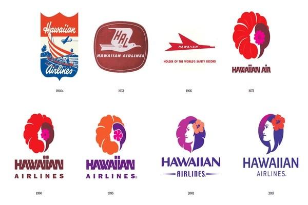 Logo history of Hawaiian airlines.