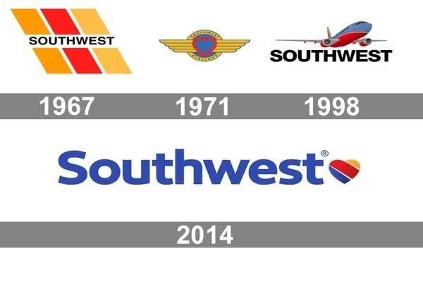 Southwest airlines logo history