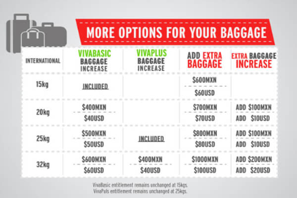 International baggage routes, VivaAerobus Airlines Reservations