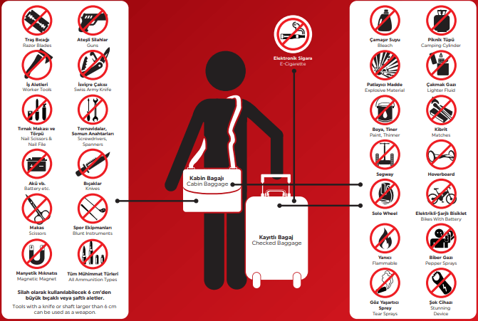 Turkish airlines Baggage restricted items