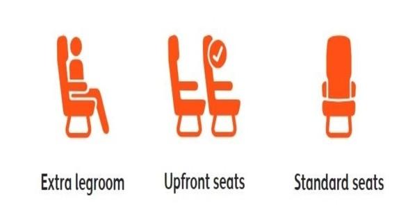 Jetstar Airways seat selection, jetstar airways manage booking